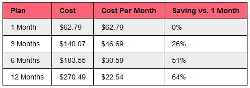 MatchAffinity prices