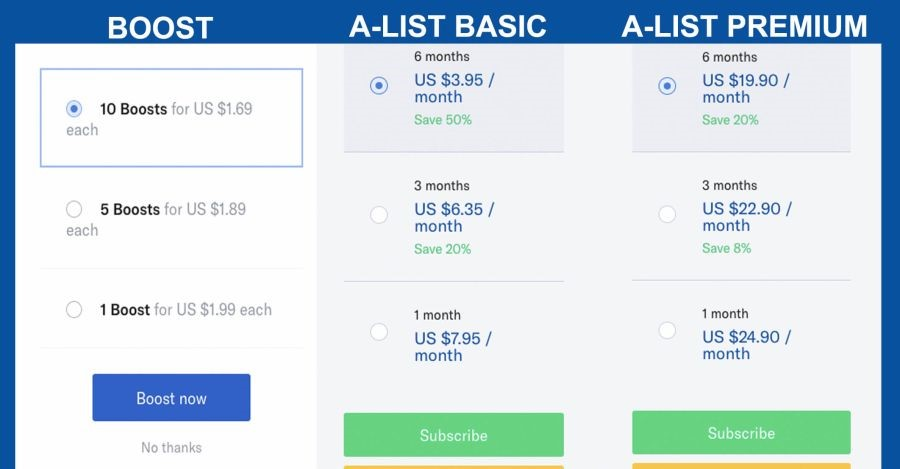 okCupid prices